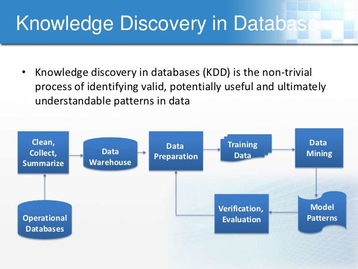 data mining tools and applications