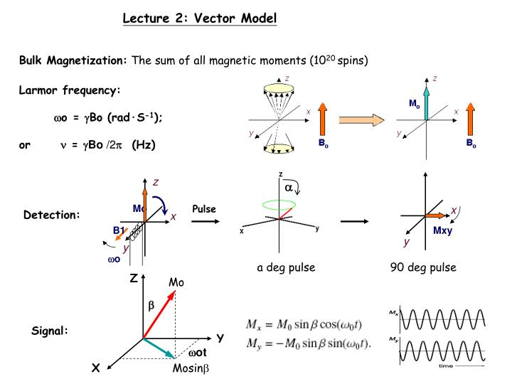 photoelectron spectroscopy principles and applications