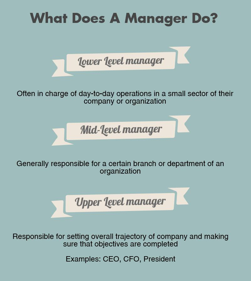 application management is not responsible for