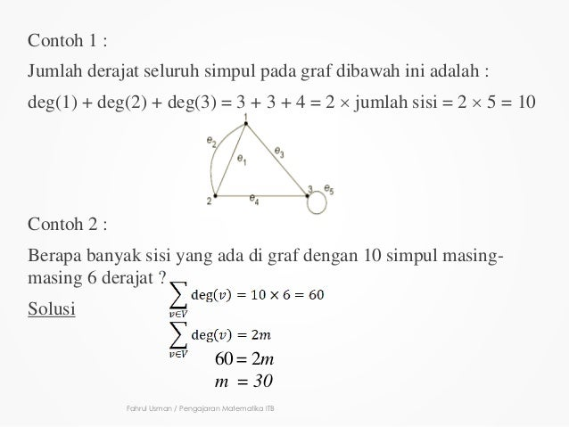 what is discrete mathematics and its applications
