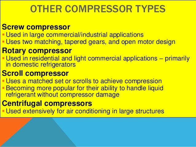 types of compressors and their applications