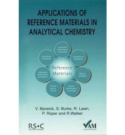 application of analytical chemistry in environment
