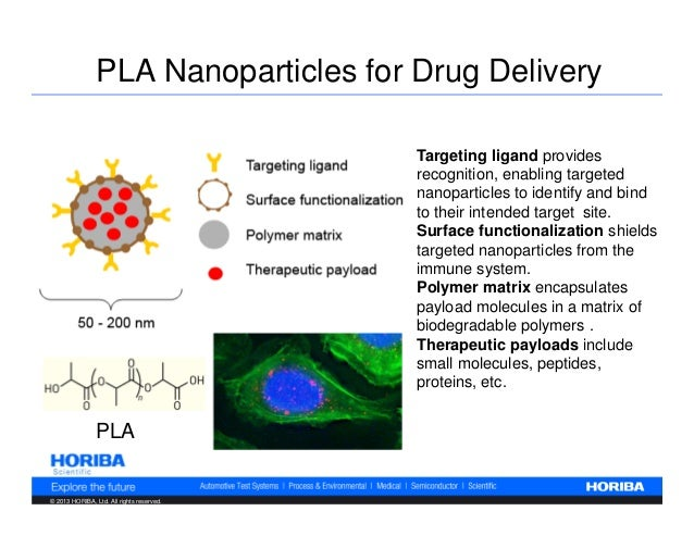 gold nanoparticles in delivery applications
