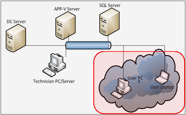 microsoft application virtualization sequencer download